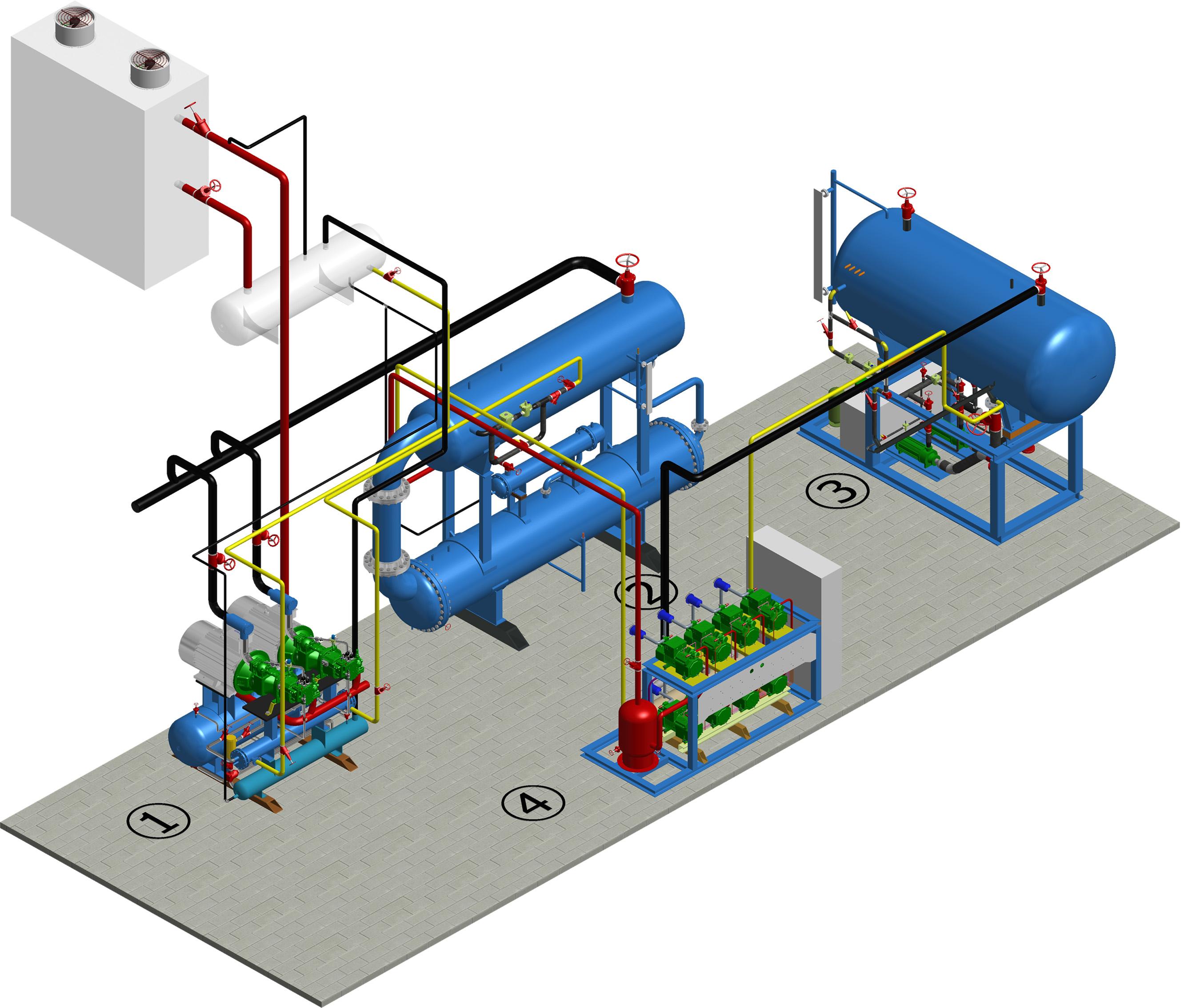 氨/CO2复叠系统